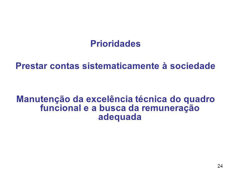24 Prioridades Prestar contas sistematicamente à sociedade Manutenção da excelência técnica do quadro funcional e a busca da remuneração adequada