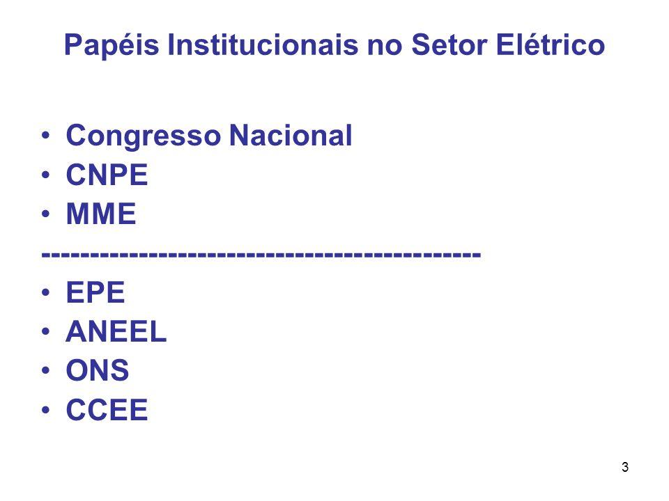 3 Papéis Institucionais no Setor Elétrico Congresso Nacional CNPE MME --------------------------------------------- EPE ANEEL ONS CCEE
