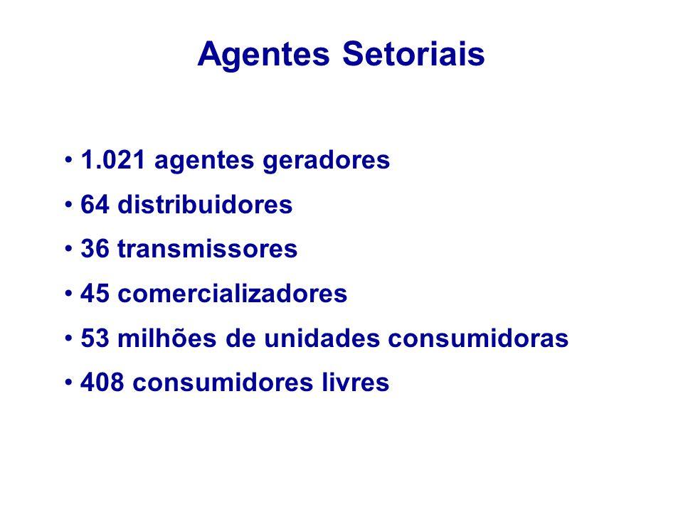 1.021 agentes geradores 64 distribuidores 36 transmissores 45 comercializadores 53 milhões de unidades consumidoras 408 consumidores livres Agentes Setoriais