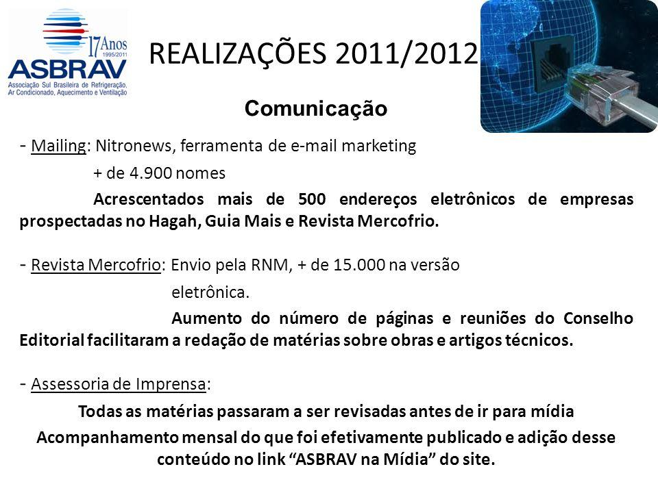 REALIZAÇÕES 2011/2012 Comunicação - Mailing: Nitronews, ferramenta de e-mail marketing + de 4.900 nomes Acrescentados mais de 500 endereços eletrônicos de empresas prospectadas no Hagah, Guia Mais e Revista Mercofrio.