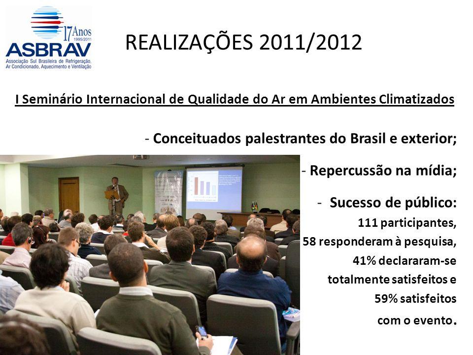 - Conceituados palestrantes do Brasil e exterior; - Repercussão na mídia; - Sucesso de público: 111 participantes, 58 responderam à pesquisa, 41% declararam-se totalmente satisfeitos e 59% satisfeitos com o evento.