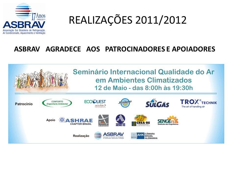 REALIZAÇÕES 2011/2012 Participação e Realização de Eventos - FEBRAVA / CONBRAVA (20 a 23/09/2011) - II Seminário Internacional de Qualidade e Monitoramento do Ar (22/09/2011) (realizado pela Câmara Brasil Alemanha): Palestra do Prof.