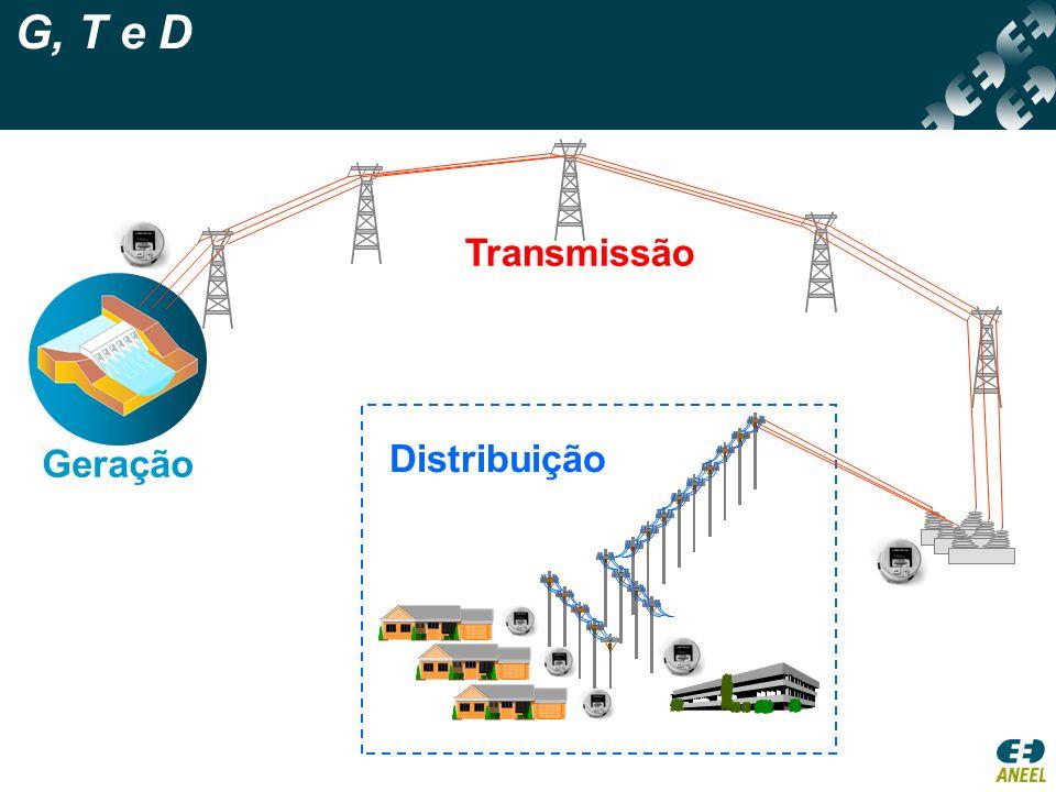 G, T e D Geração Transmissão Distribuição