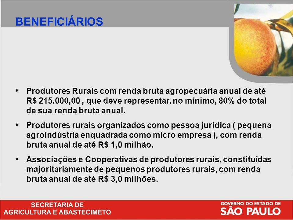Produtores Rurais com renda bruta agropecuária anual de até R$ 215.000,00, que deve representar, no mínimo, 80% do total de sua renda bruta anual. Pro