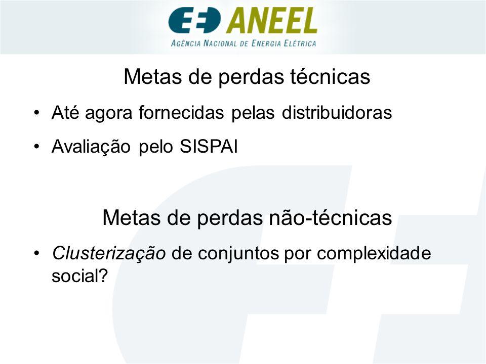 Metas de perdas técnicas Até agora fornecidas pelas distribuidoras Avaliação pelo SISPAI Metas de perdas não-técnicas Clusterização de conjuntos por complexidade social