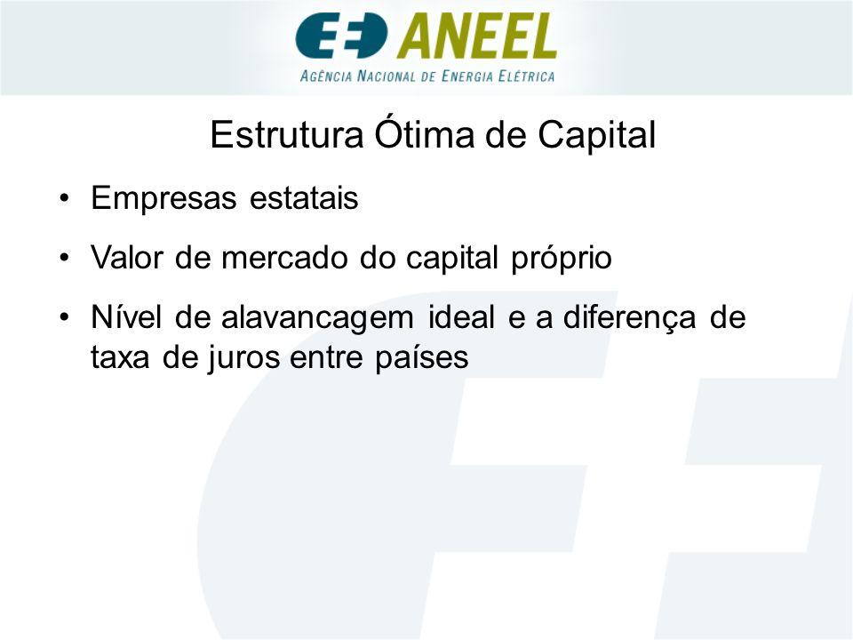 Estrutura Ótima de Capital Empresas estatais Valor de mercado do capital próprio Nível de alavancagem ideal e a diferença de taxa de juros entre países