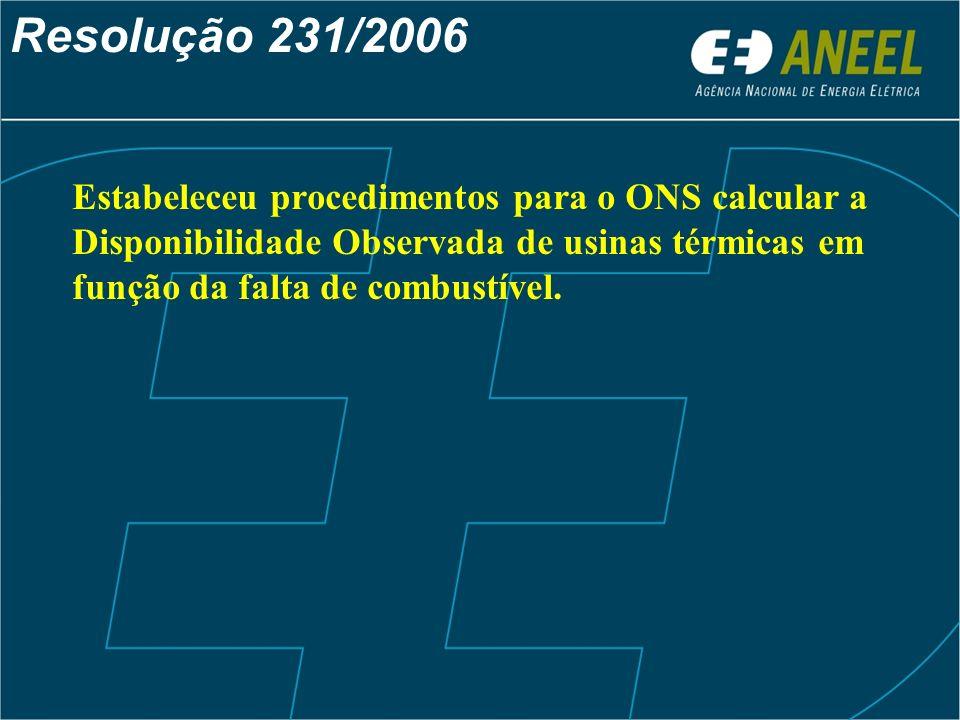 MOTIVAÇÃO Não atendimento do despacho por ordem de mérito de diversas usinas térmicas nos meses de agosto e setembro de 2006 devido a falta de combustível.