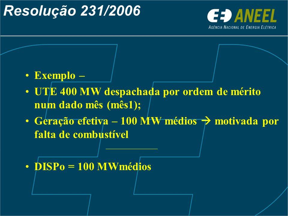 Resolução 231/2006 Mês 2 – Não houve despacho por ordem de mérito DISPo = 100 MWmédios Mês 3 - Idem DISPo = 100 MWmédios Mês 4 - Geração efetiva – 150 MW médios falta de combustível DISPo = (100 + 150)/2 = 125 MWmédios