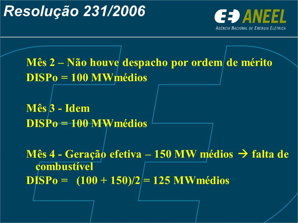 Resolução 231/2006 Mês 2 – Não houve despacho por ordem de mérito DISPo = 100 MWmédios Mês 3 - Idem DISPo = 100 MWmédios Mês 4 - Geração efetiva – 150
