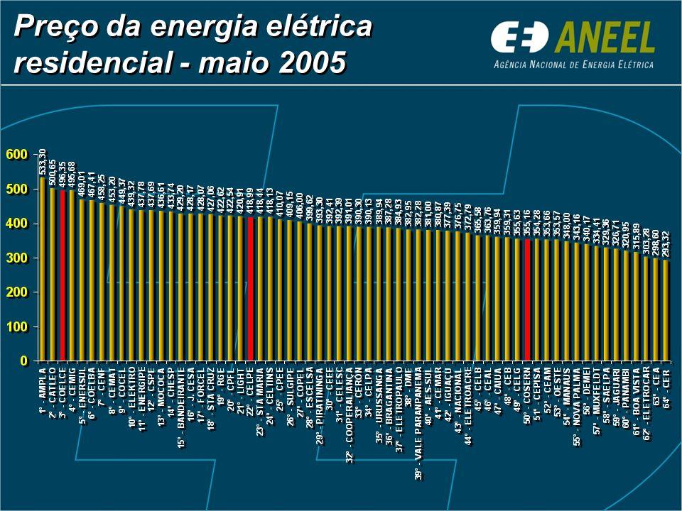 Preço da energia elétrica residencial - maio 2005