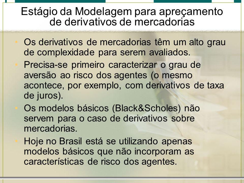 Estágio da Modelagem para apreçamento de derivativos de mercadorias Os derivativos de mercadorias têm um alto grau de complexidade para serem avaliado