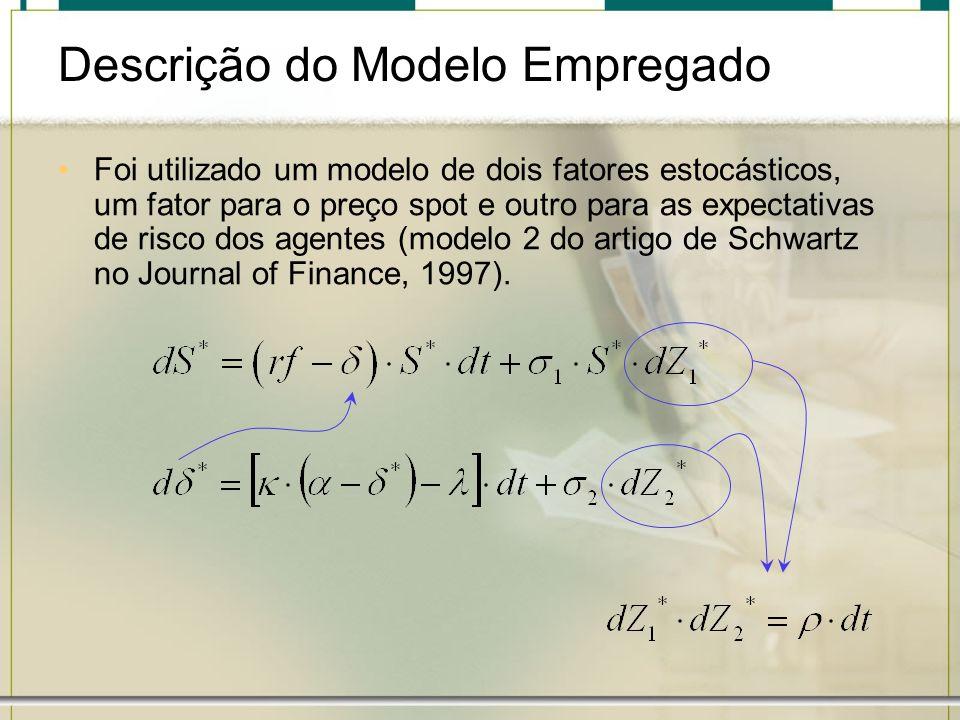 Descrição do Modelo Empregado Foi utilizado um modelo de dois fatores estocásticos, um fator para o preço spot e outro para as expectativas de risco d