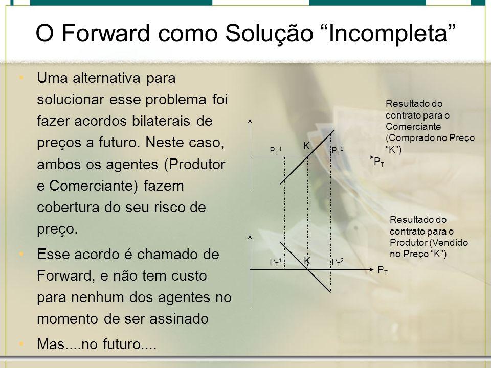 O Forward como Solução Incompleta Uma alternativa para solucionar esse problema foi fazer acordos bilaterais de preços a futuro. Neste caso, ambos os