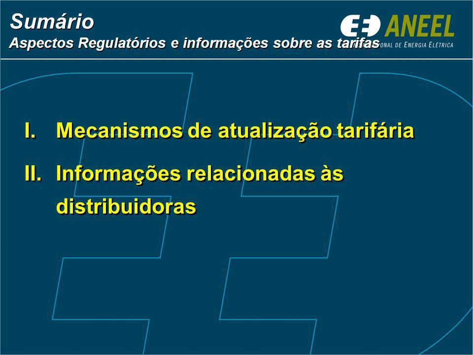 Sumário Aspectos Regulatórios e informações sobre as tarifas Sumário Aspectos Regulatórios e informações sobre as tarifas I.Mecanismos de atualização tarifária II.Informações relacionadas às distribuidoras I.Mecanismos de atualização tarifária II.Informações relacionadas às distribuidoras