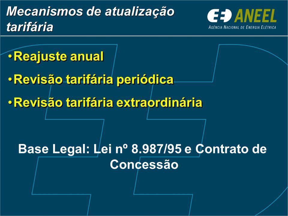Tarifa Residencial – valor em 24 de maio 2005 – sem ICMS