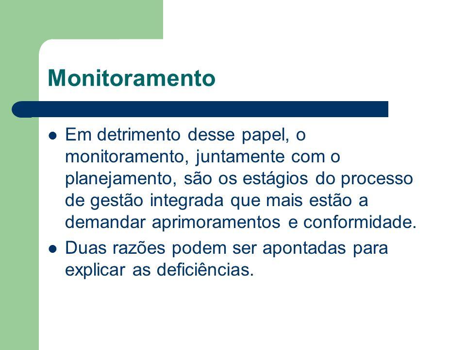 Monitoramento Em detrimento desse papel, o monitoramento, juntamente com o planejamento, são os estágios do processo de gestão integrada que mais estão a demandar aprimoramentos e conformidade.