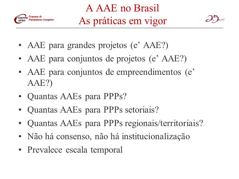 A AAE no Brasil As práticas em vigor AAE para grandes projetos (e AAE?) AAE para conjuntos de projetos (e AAE?) AAE para conjuntos de empreendimentos