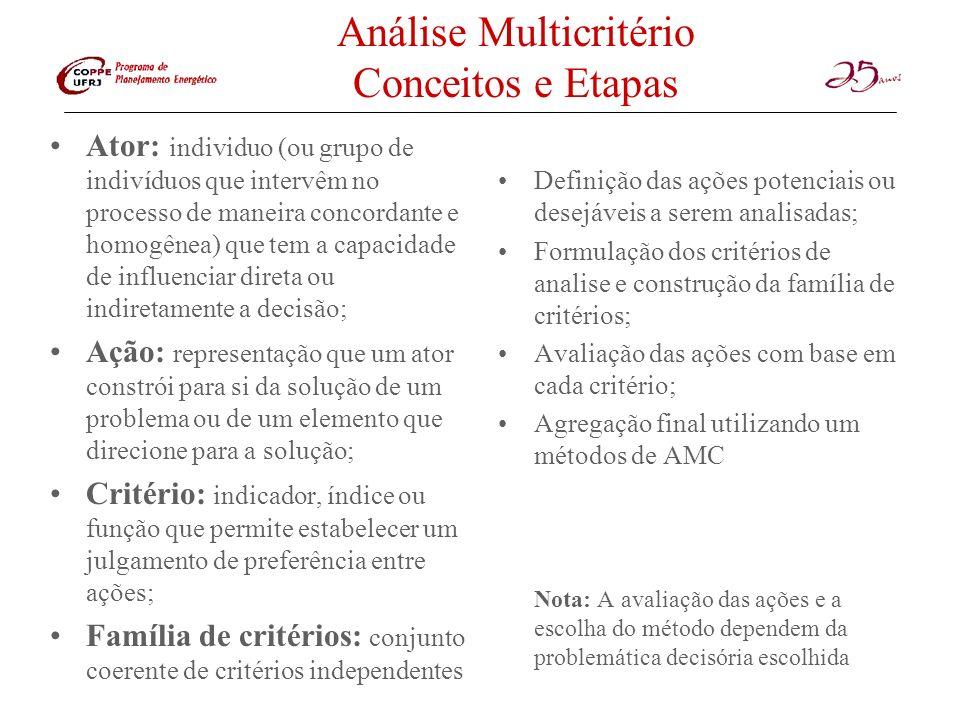 Análise Multicritério Conceitos e Etapas Ator: individuo (ou grupo de indivíduos que intervêm no processo de maneira concordante e homogênea) que tem