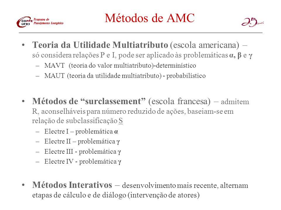 Métodos de AMC Teoria da Utilidade Multiatributo (escola americana) – só considera relações P e I, pode ser aplicado às problemáticas α, β e γ –MAVT (