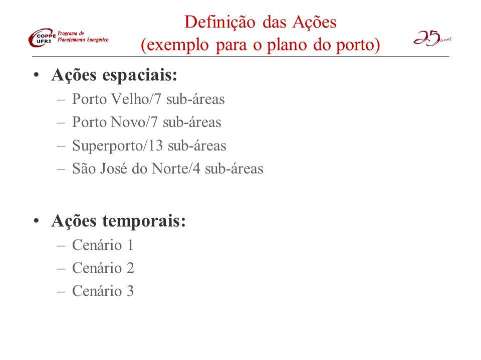 Definição das Ações (exemplo para o plano do porto) Ações espaciais: –Porto Velho/7 sub-áreas –Porto Novo/7 sub-áreas –Superporto/13 sub-áreas –São Jo