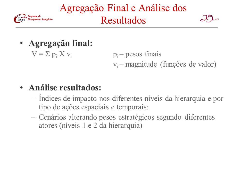 Agregação Final e Análise dos Resultados Agregação final: V = S p i X v i p i – pesos finais v i – magnitude (funções de valor) Análise resultados: –Í