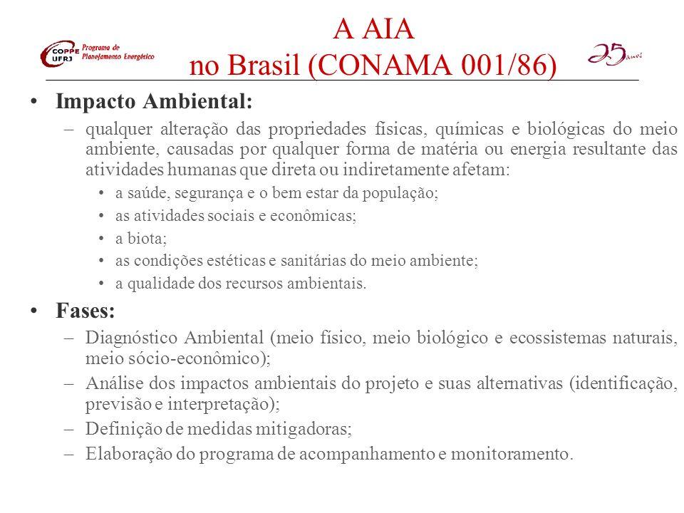 A AIA no Brasil (CONAMA 001/86) Impacto Ambiental: –qualquer alteração das propriedades físicas, químicas e biológicas do meio ambiente, causadas por