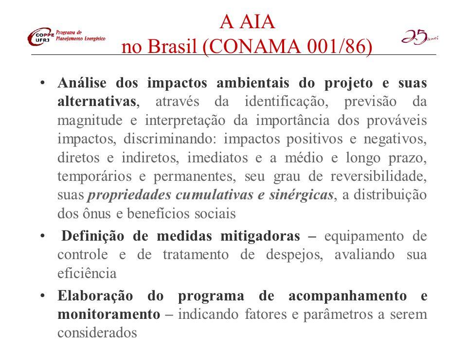 Bibliografia Básica Bolea, M.T.E.1984. Evaluation del Impacto Ambiental, Fundacion MAPFRE, Madrid.