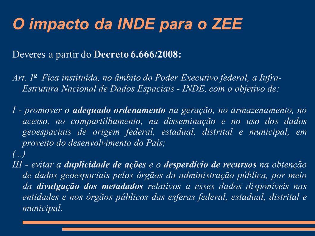 O impacto da INDE para o ZEE Deveres a partir do Decreto 6.666/2008: Art.