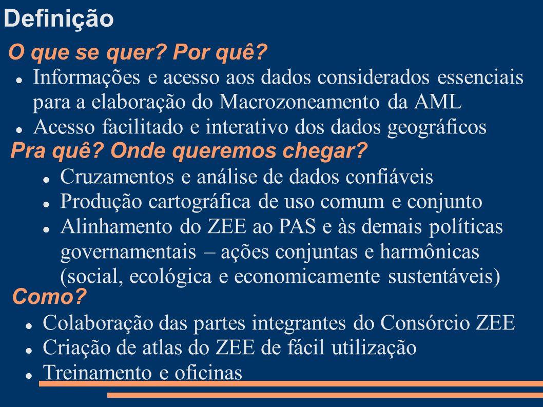 Dados a serem adquiridos para o MacroZEE da AML REGIC 2007 (IBGE) Censo Agropecuário (IBGE) Logística de Transportes – PNLT (Ministério dos Transportes/ANTT) Regionalização do PAS (IBGE/Casa Civil) Obras previstas no PAC (IBGE/Casa Civil) Espacialização dos Territórios da Cidadania (Casa Civil/MDA) Regiões de Planejamento dos Estados Sistemas Naturais (IBGE) Domínio das Áreas Florestais (SFB/MMA) Florestas Públicas (SFB/MMA) Limites da Amazônia Azul (CPRM) Mapa do Desmatamento (INPE) Recursos Hidro-energéticos (Ministério de Minas e Energia) Dados do INCRA e Institutos de Terras dos Estados Comunidades Tradicionais/Quilombolas (A nova Cartografia da Amazônia - Alfredo Wagner/UFAM) Estudo dos Sistemas de Produção (EMBRAPA-sede) Espacializações de Planos de Ação (MAPA;MCid;MDIC;MMA)