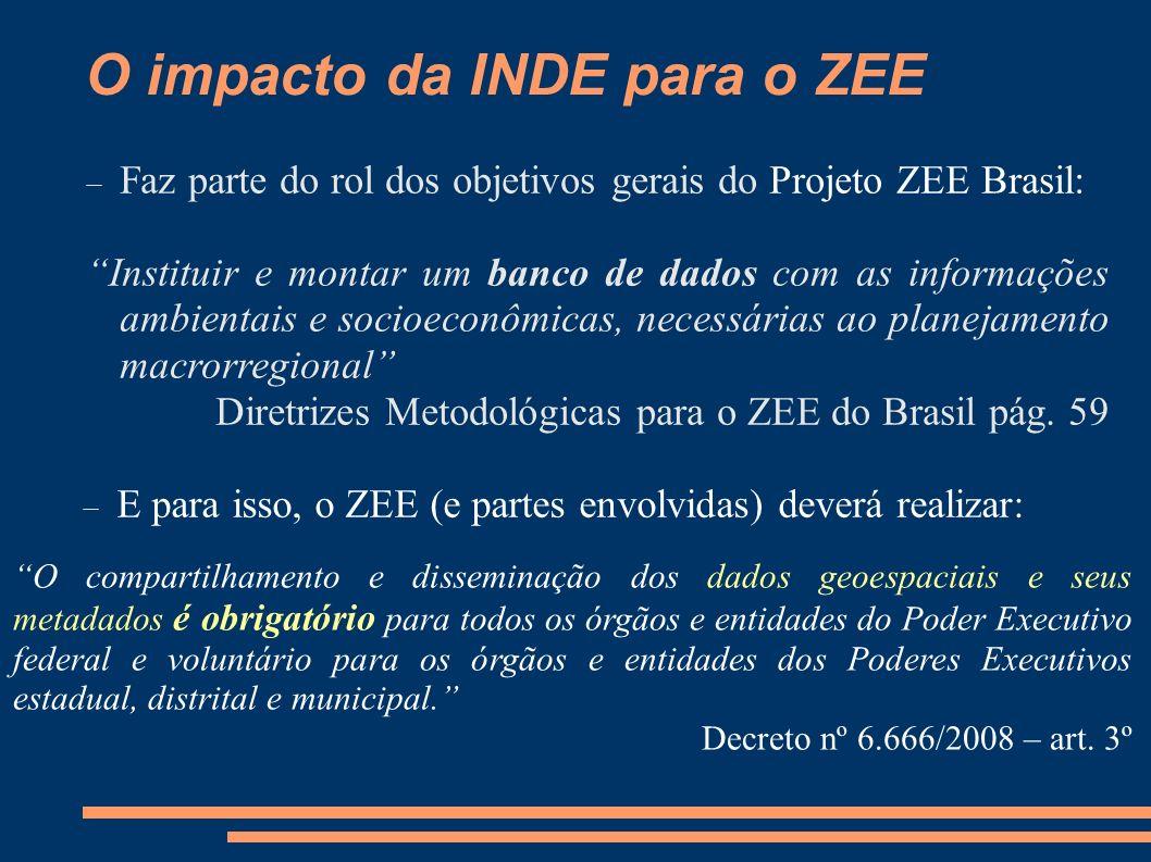 O impacto da INDE para o ZEE Faz parte do rol dos objetivos gerais do Projeto ZEE Brasil: Instituir e montar um banco de dados com as informações ambientais e socioeconômicas, necessárias ao planejamento macrorregional Diretrizes Metodológicas para o ZEE do Brasil pág.