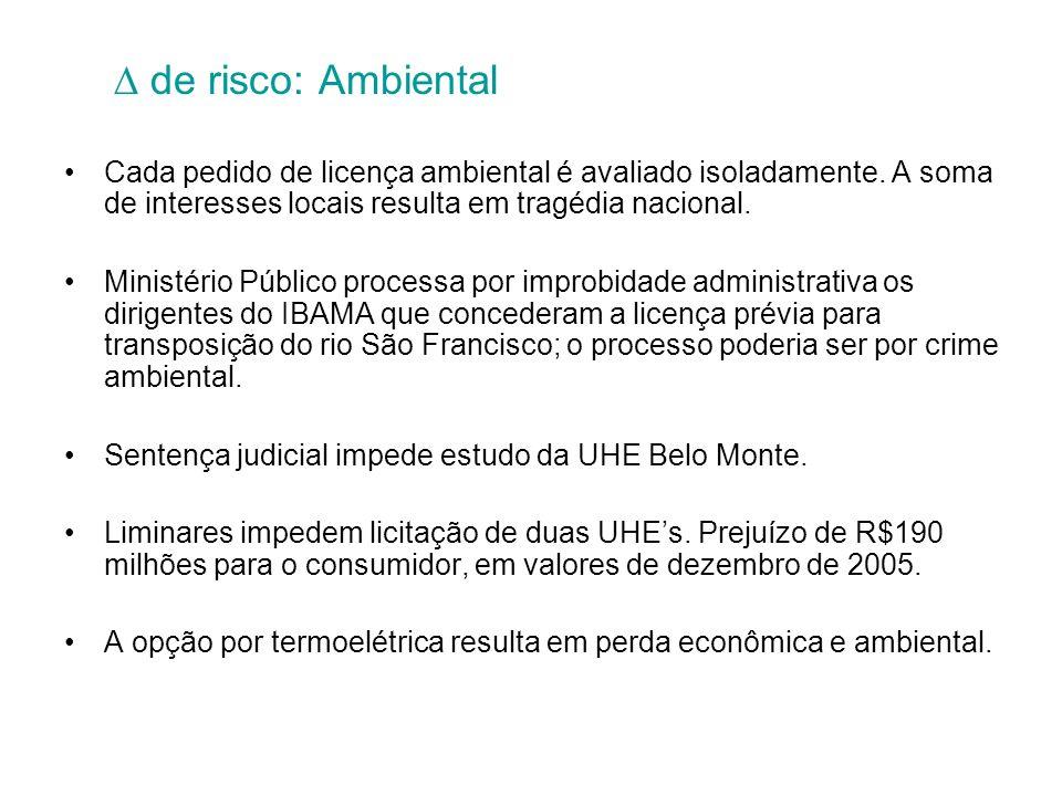 de risco: Ambiental Cada pedido de licença ambiental é avaliado isoladamente.
