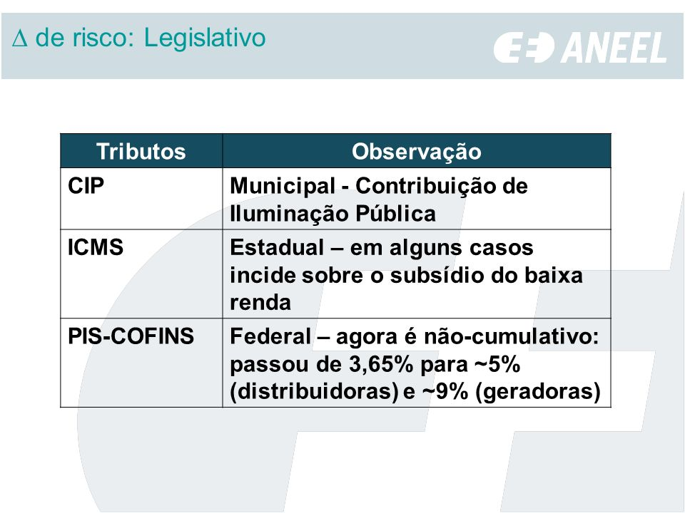 TributosObservação CIPMunicipal - Contribuição de Iluminação Pública ICMSEstadual – em alguns casos incide sobre o subsídio do baixa renda PIS-COFINSFederal – agora é não-cumulativo: passou de 3,65% para ~5% (distribuidoras) e ~9% (geradoras) de risco: Legislativo