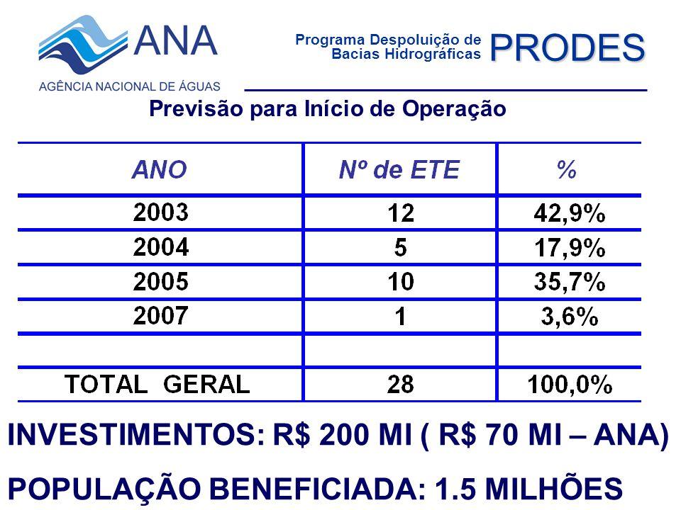 Programa Despoluição de Bacias Hidrográficas PRODES Previsão para Início de Operação INVESTIMENTOS: R$ 200 MI ( R$ 70 MI – ANA) POPULAÇÃO BENEFICIADA: