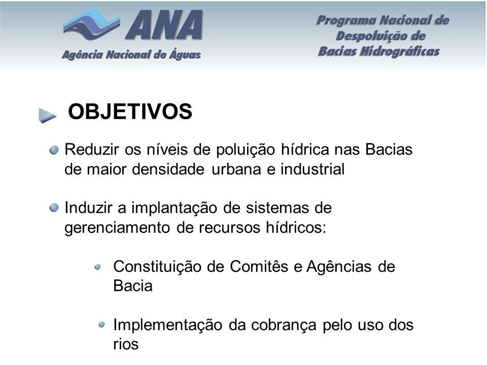 OBJETIVOS Reduzir os níveis de poluição hídrica nas Bacias de maior densidade urbana e industrial Induzir a implantação de sistemas de gerenciamento d