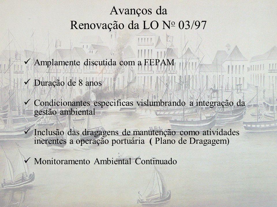 Avanços da Renovação da LO N o 03/97 Amplamente discutida com a FEPAM Duração de 8 anos Condicionantes especificas vislumbrando a integração da gestão