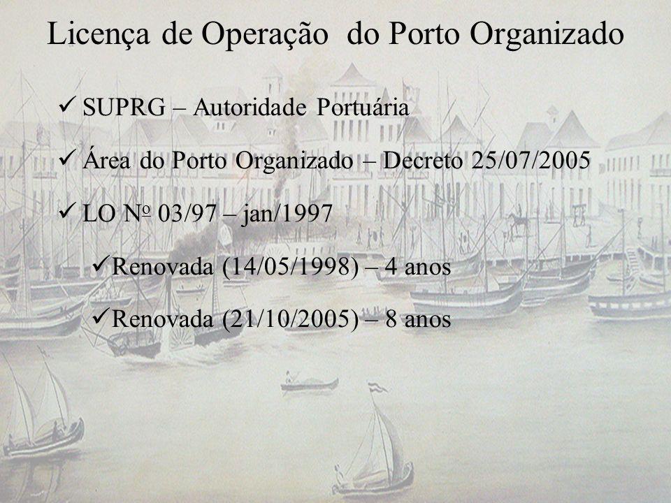 Licença de Operação do Porto Organizado SUPRG – Autoridade Portuária Área do Porto Organizado – Decreto 25/07/2005 LO N o 03/97 – jan/1997 Renovada (1