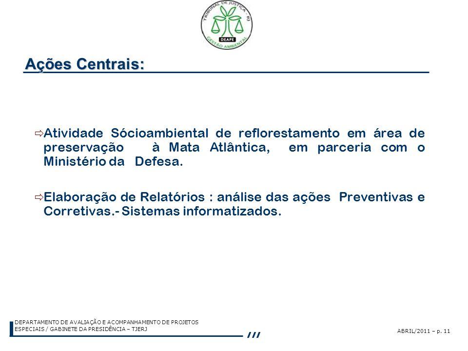ABRIL/2011 – p. 11 DEPARTAMENTO DE AVALIAÇÃO E ACOMPANHAMENTO DE PROJETOS ESPECIAIS / GABINETE DA PRESIDÊNCIA – TJERJ Ações Centrais: Atividade Sócioa