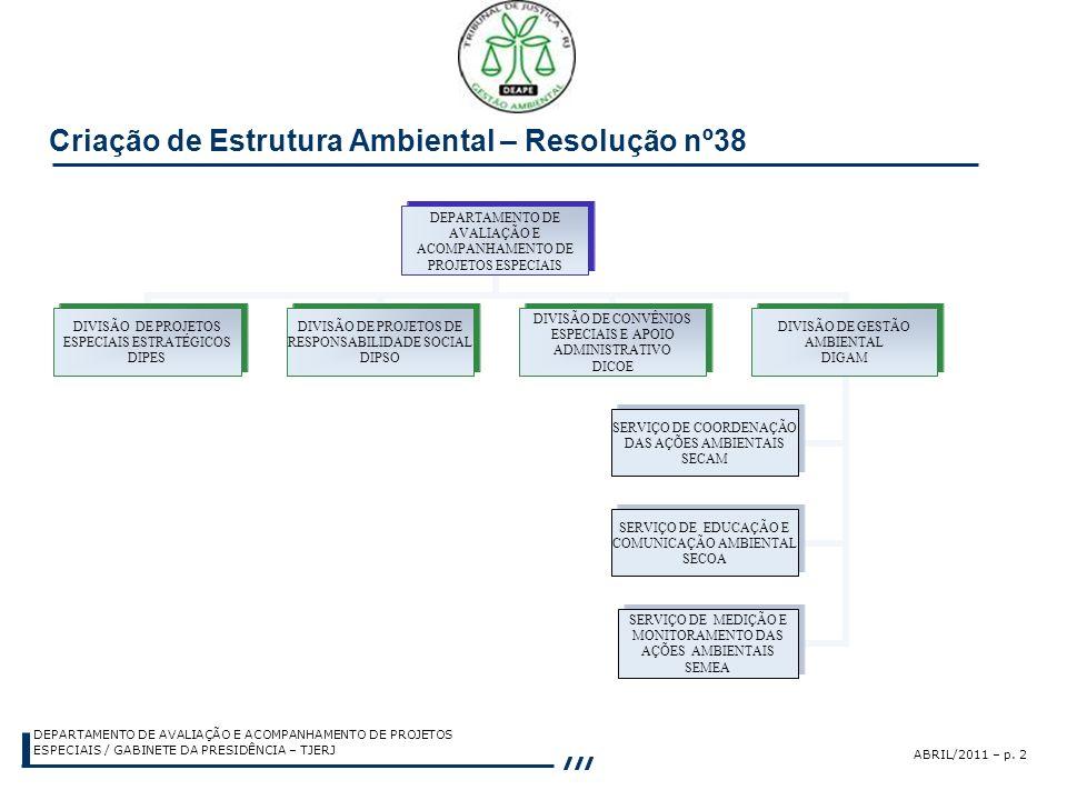 ABRIL/2011 – p. 2 DEPARTAMENTO DE AVALIAÇÃO E ACOMPANHAMENTO DE PROJETOS ESPECIAIS / GABINETE DA PRESIDÊNCIA – TJERJ Criação de Estrutura Ambiental –