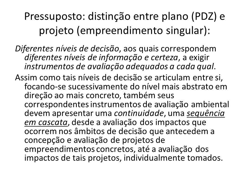 Pressuposto: distinção entre plano (PDZ) e projeto (empreendimento singular): Diferentes níveis de decisão, aos quais correspondem diferentes níveis d