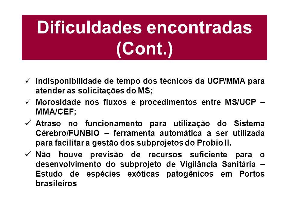 Dificuldades encontradas (Cont.) Indisponibilidade de tempo dos técnicos da UCP/MMA para atender as solicitações do MS; Morosidade nos fluxos e procedimentos entre MS/UCP – MMA/CEF; Atraso no funcionamento para utilização do Sistema Cérebro/FUNBIO – ferramenta automática a ser utilizada para facilitar a gestão dos subprojetos do Probio II.