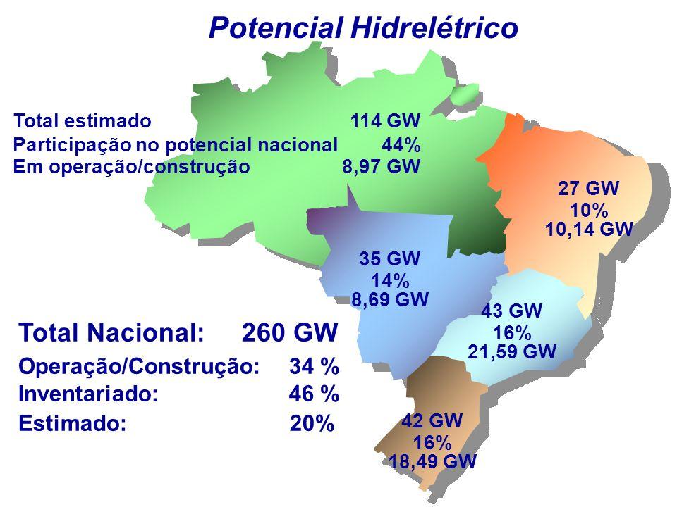 Encargos SetoriaisPara que serve CCC – Conta de Consumo de Combustíveis Geração térmica na Amazônia RGR – Reserva Global de Reversão Indenizar ativos vinculados à concessão e fomentar a expansão do setor elétrico TFSEE – Taxa de Fiscalização de S.