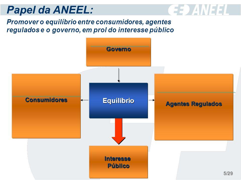 A ANEEL não formula políticas e nem garante os investimentos na expansão da oferta.
