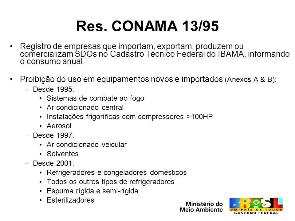 Res. CONAMA 13/95 Registro de empresas que importam, exportam, produzem ou comercializam SDOs no Cadastro Técnico Federal do IBAMA, informando o consu