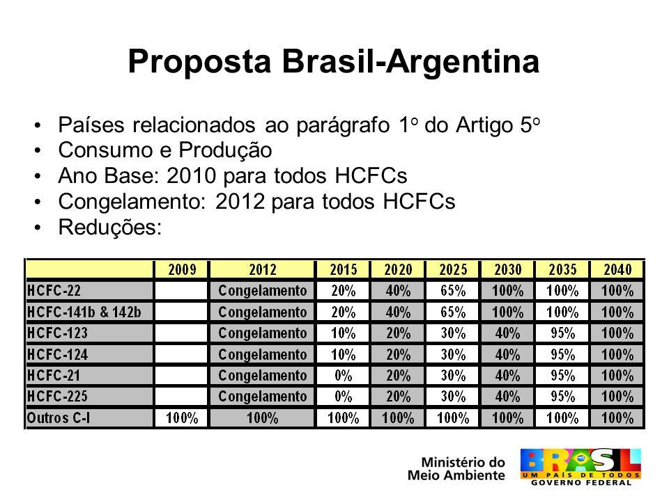 Proposta Brasil-Argentina Países relacionados ao parágrafo 1 o do Artigo 5 o Consumo e Produção Ano Base: 2010 para todos HCFCs Congelamento: 2012 para todos HCFCs Reduções:
