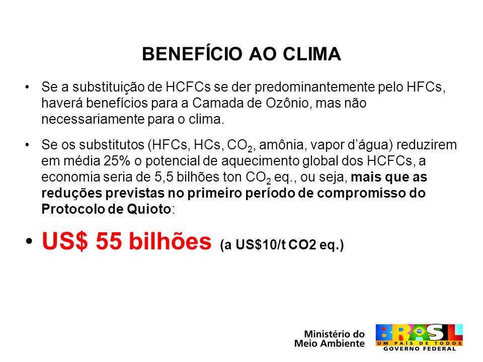 BENEFÍCIO AO CLIMA Se a substituição de HCFCs se der predominantemente pelo HFCs, haverá benefícios para a Camada de Ozônio, mas não necessariamente p