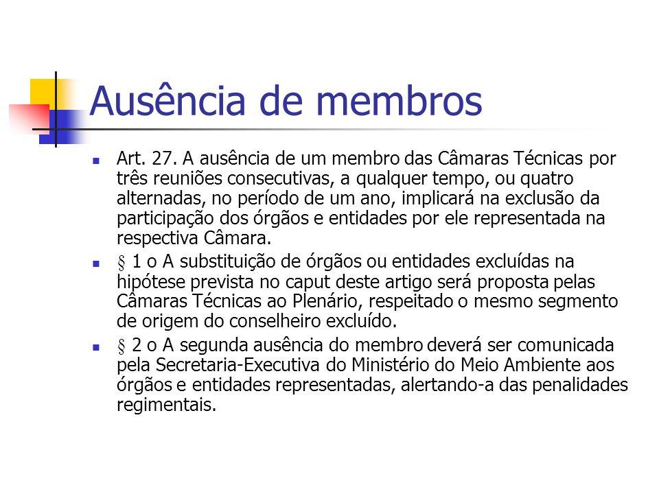 Ausência de membros Art. 27.