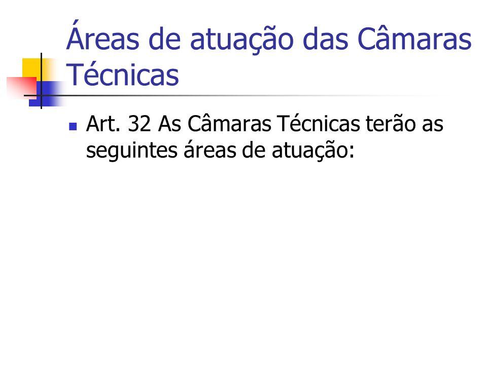 Áreas de atuação das Câmaras Técnicas Art.