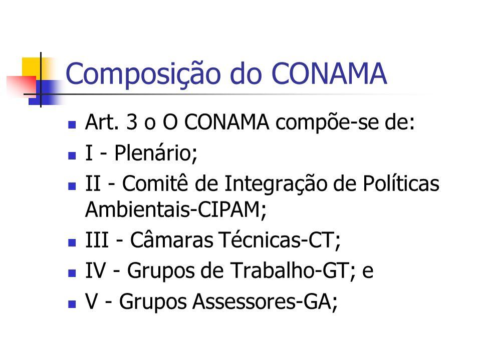 Composição do CONAMA Art.