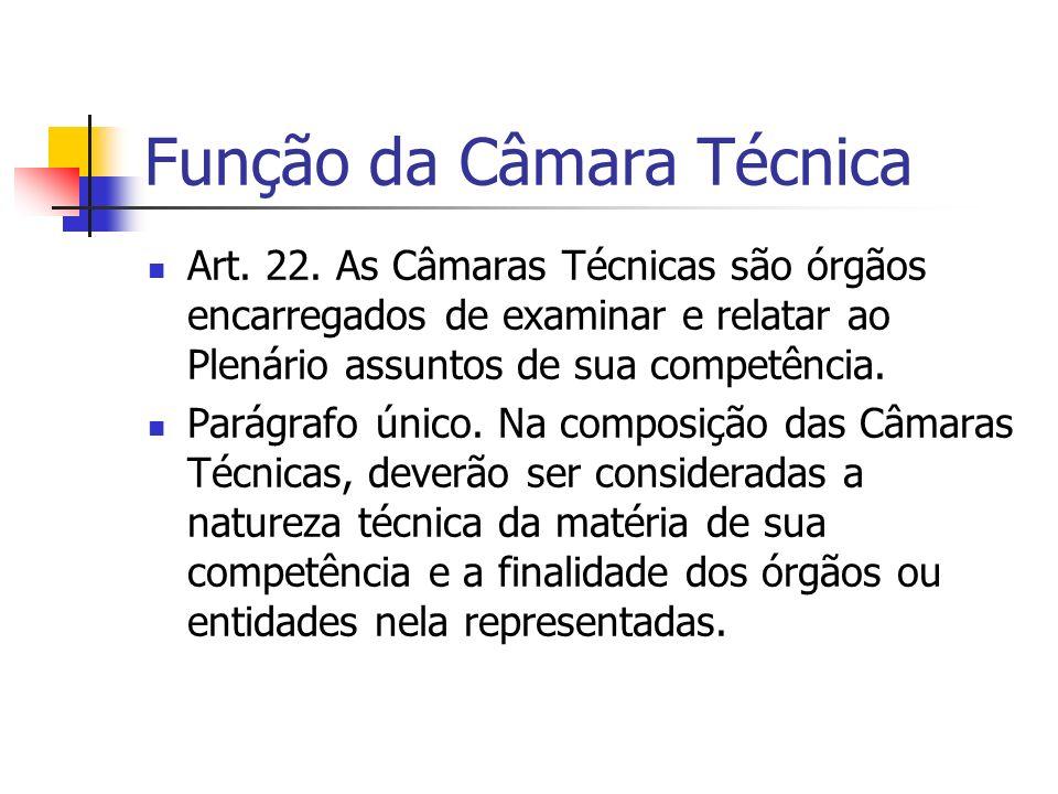 Função da Câmara Técnica Art. 22.