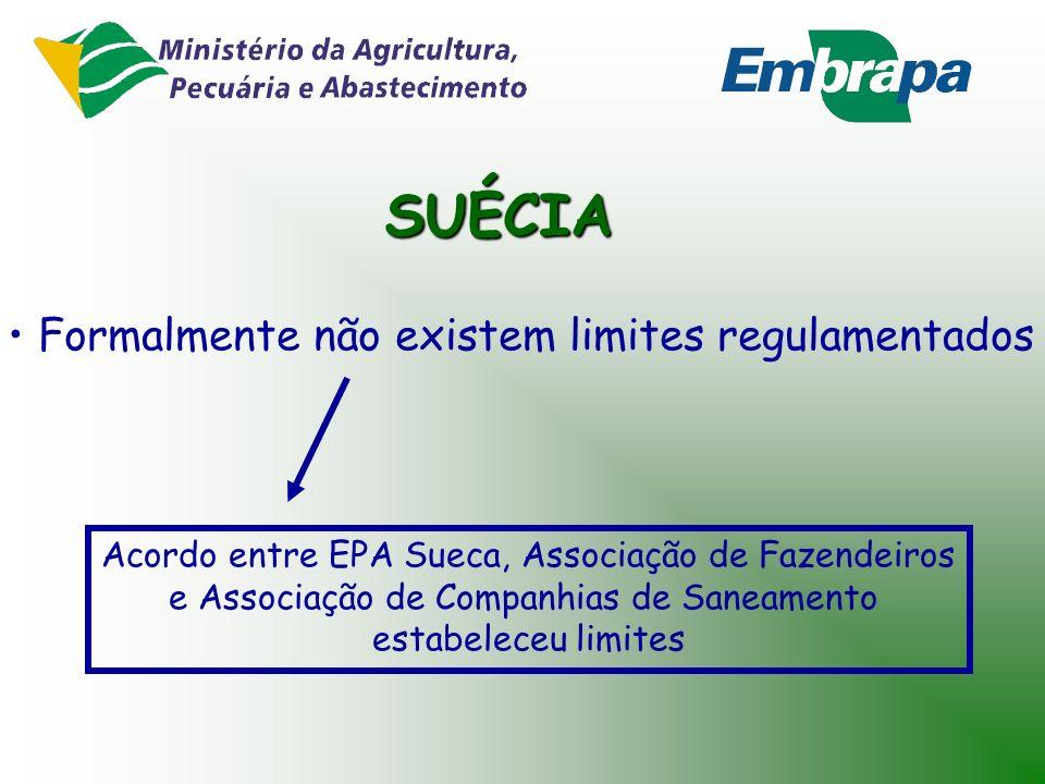 DINAMARCA A partir de 1997: Estimativa da concentração sem efeitos tóxicos (PNEC) para o solo, planta e lençol freático. Considerando-se como alvo: co